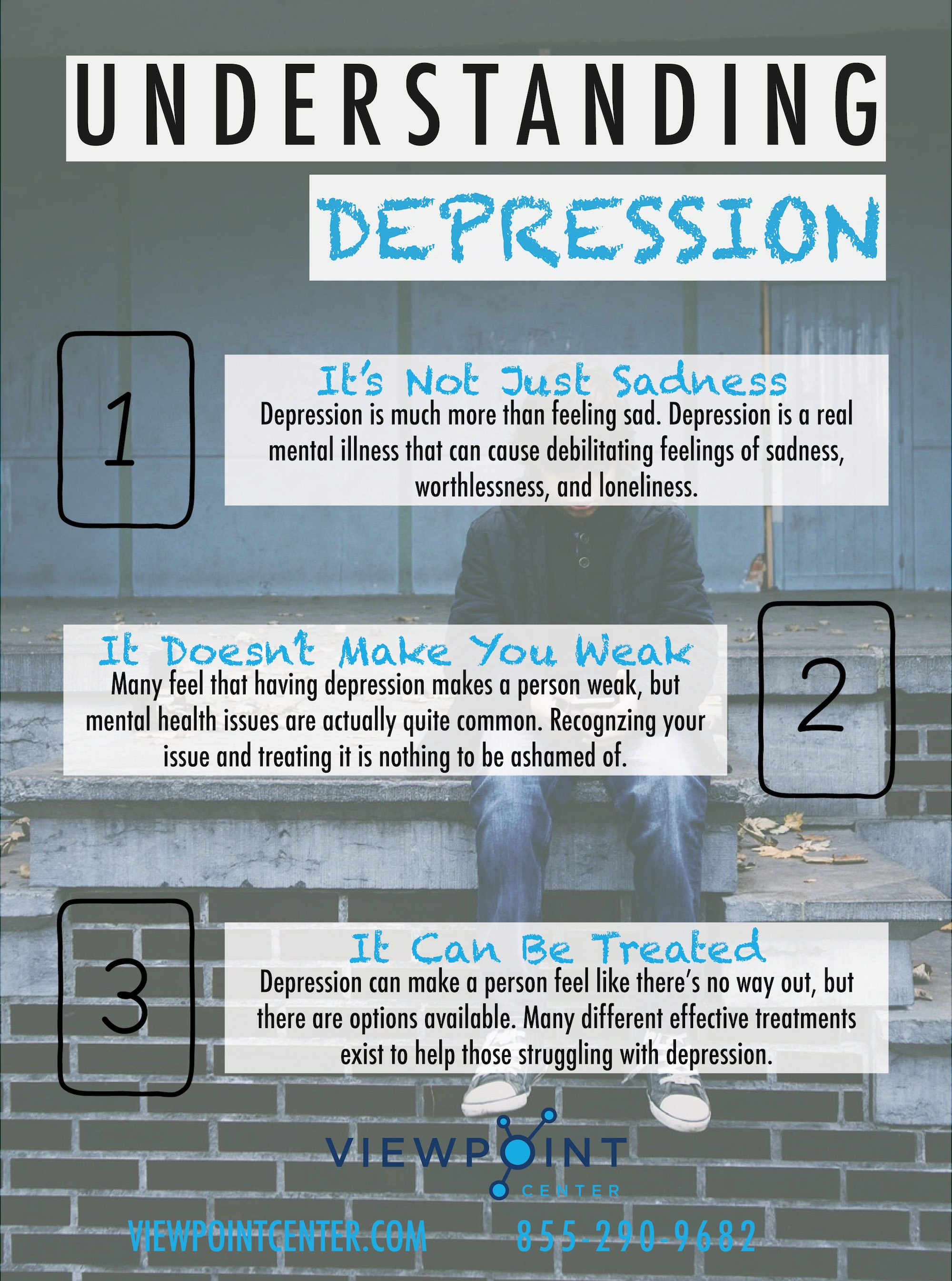 symptoms of depression in teens
